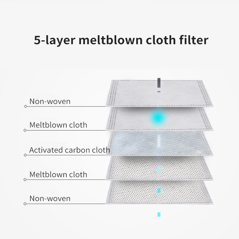 Youth Pm 2.5 Activated Carbon Filter Replacement 10 Pack